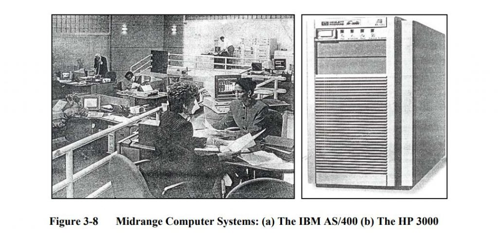 Midrange Computer Systems: (a) The IBM AS/400 (b) The HP 3000
