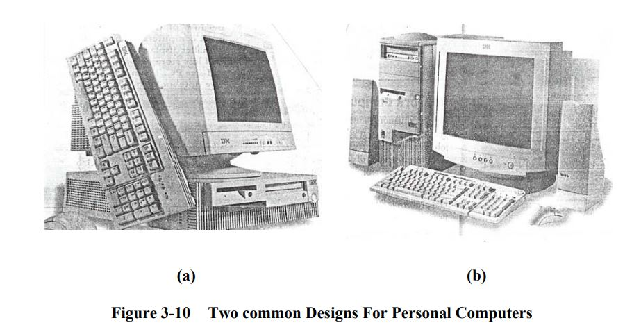 Two common Designs For Personal Computers